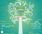 Poster Lomba Desain Konservasi Satwa